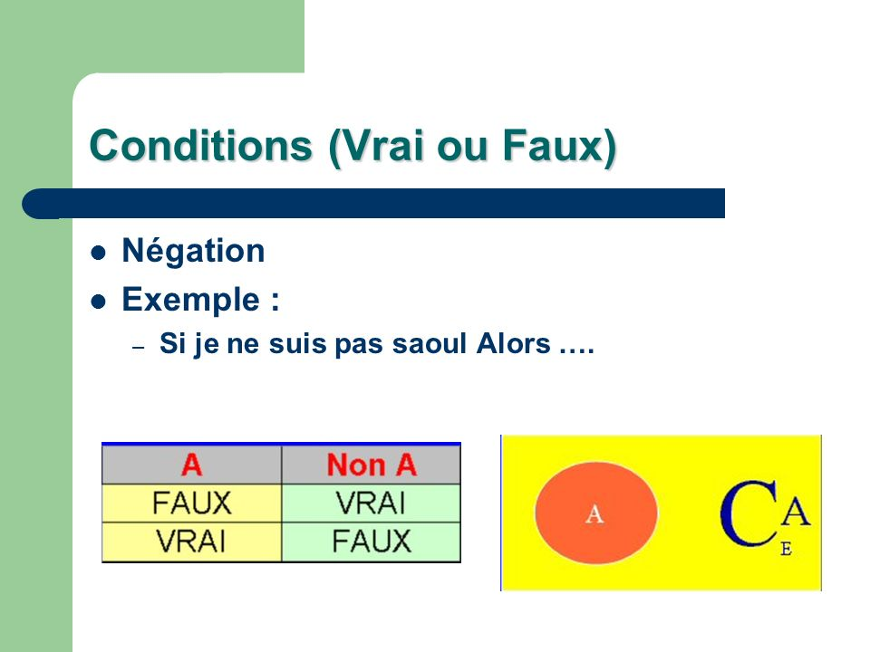 Conditions (Vrai ou Faux) Négation Exemple : – Si je ne suis pas saoul Alors ….
