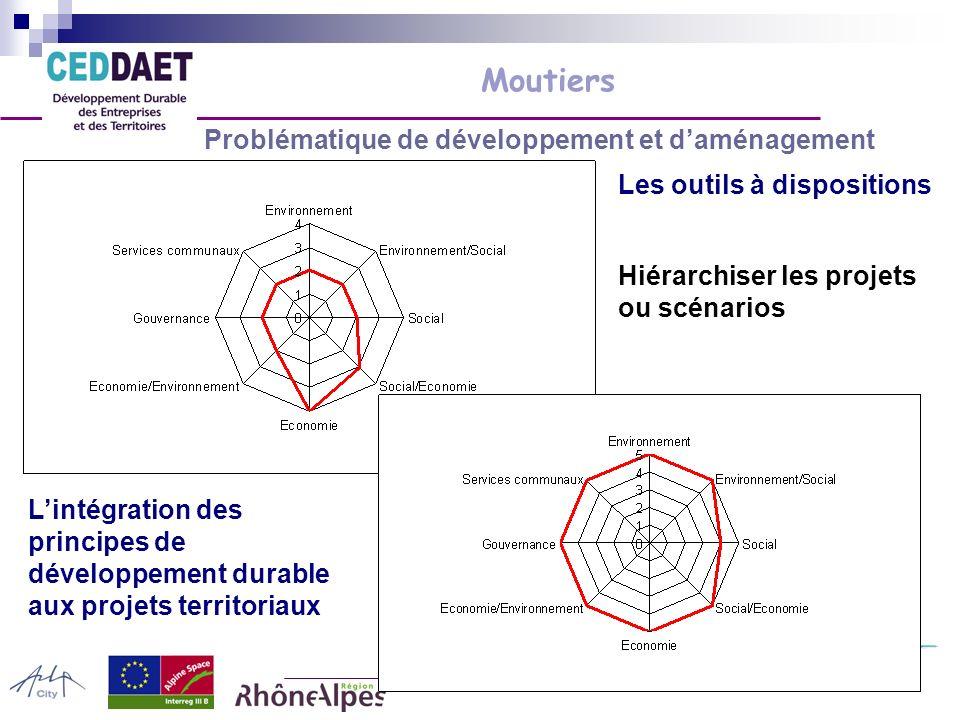 Les outils à dispositions Lintégration des principes de développement durable aux projets territoriaux Hiérarchiser les projets ou scénarios Moutiers Problématique de développement et daménagement