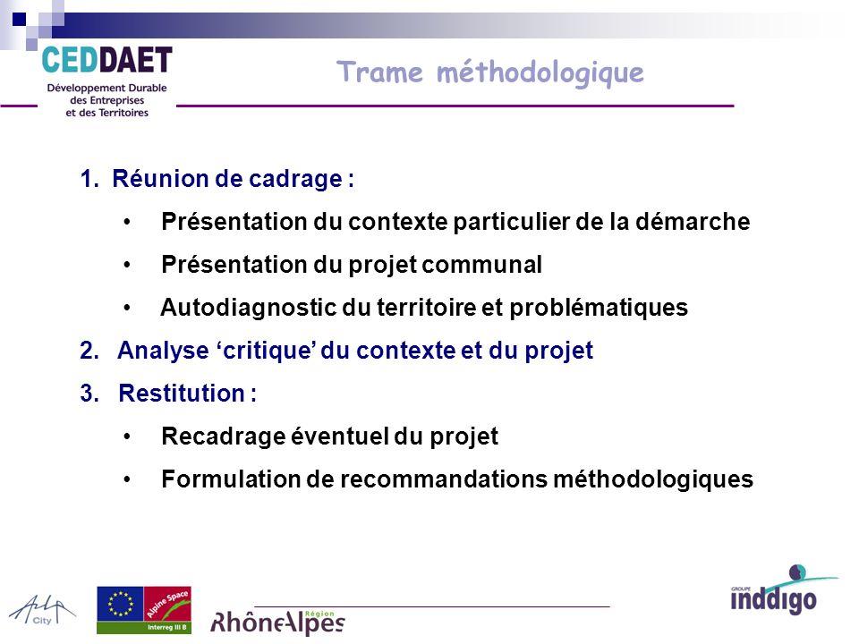 Trame méthodologique 1.Réunion de cadrage : Présentation du contexte particulier de la démarche Présentation du projet communal Autodiagnostic du territoire et problématiques 2.