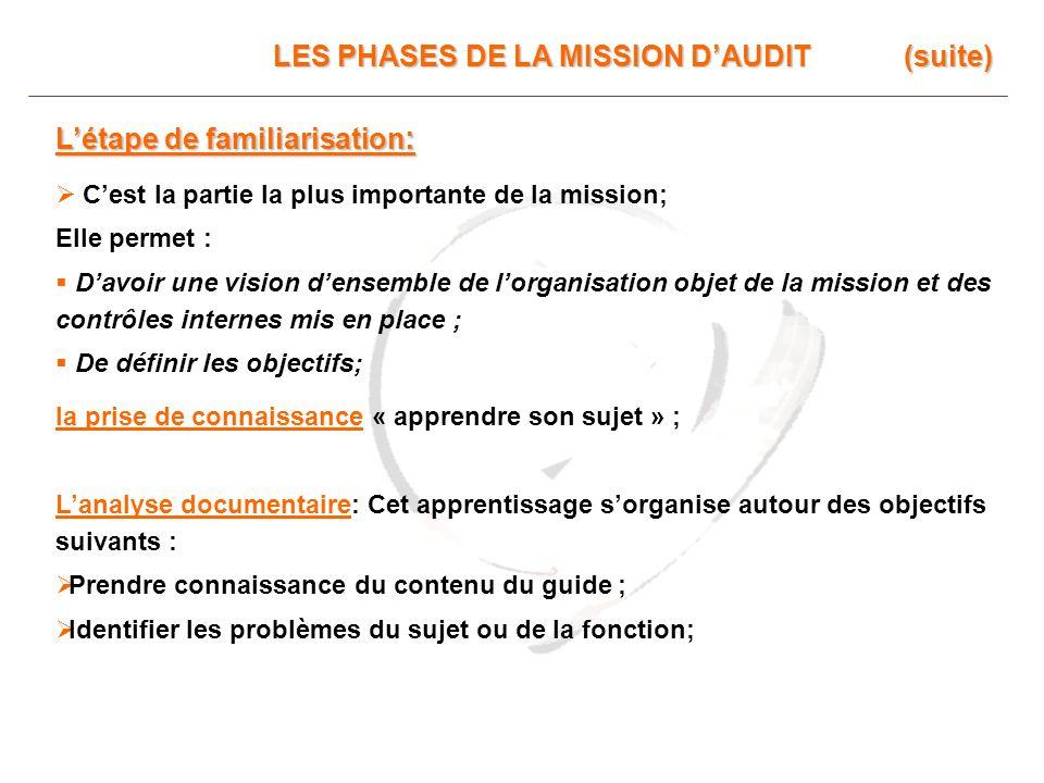 LES PHASES DE LA MISSION DAUDIT (suite) Létape de familiarisation : Cest la partie la plus importante de la mission; Elle permet : Davoir une vision d