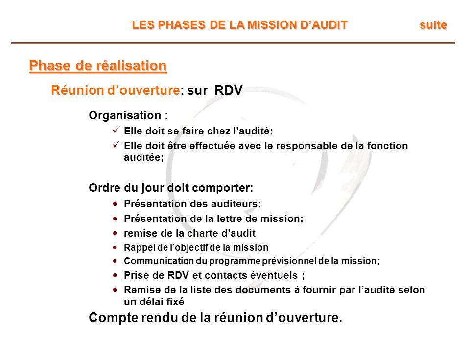 LES PHASES DE LA MISSION DAUDIT suite Phase de réalisation Réunion douverture: sur RDV Organisation : Elle doit se faire chez laudité; Elle doit être