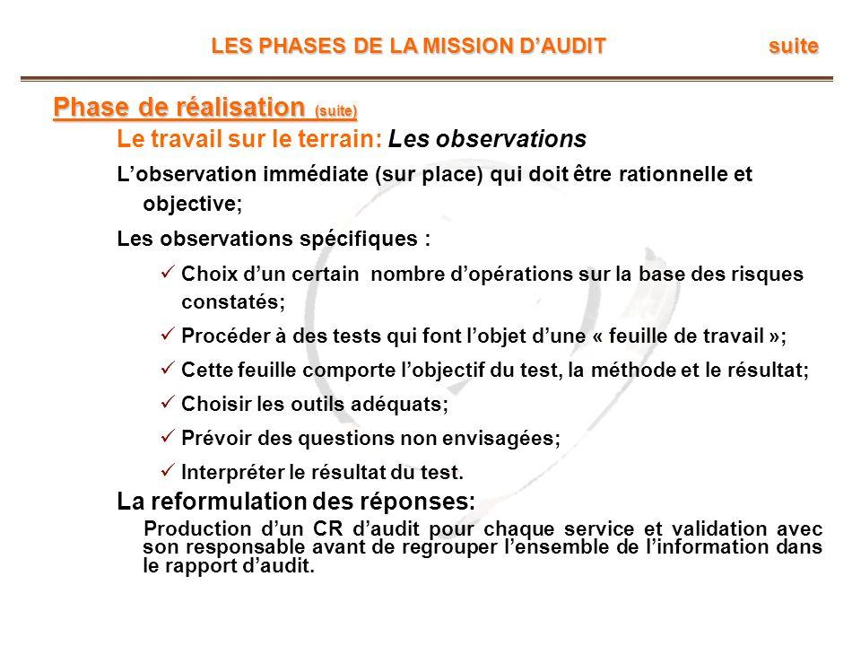 LES PHASES DE LA MISSION DAUDIT suite Phase de réalisation (suite) Le travail sur le terrain: Les observations Lobservation immédiate (sur place) qui