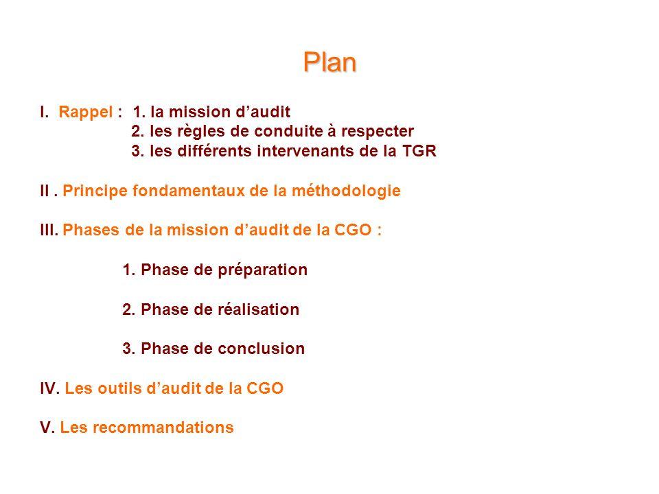 Plan I. Rappel : 1. la mission daudit 2. les règles de conduite à respecter 3. les différents intervenants de la TGR II. Principe fondamentaux de la m