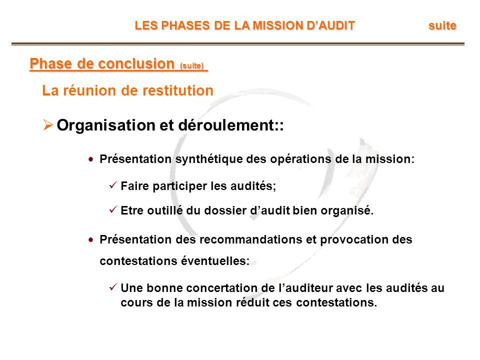 LES PHASES DE LA MISSION DAUDIT suite Phase de conclusion (suite) La réunion de restitution Organisation et déroulement:: Présentation synthétique des