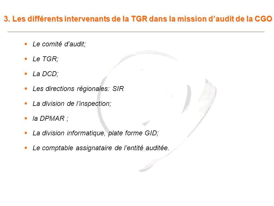 3. Les différents intervenants de la TGR dans la mission daudit de la CGO 3. Les différents intervenants de la TGR dans la mission daudit de la CGO Le
