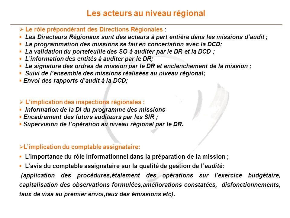Les acteurs au niveau régional Le rôle prépondérant des Directions Régionales : Les Directeurs Régionaux sont des acteurs à part entière dans les miss