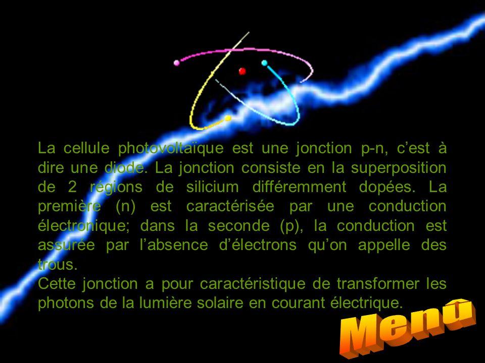 Son principe de fonctionnement est simple : il consiste à convertir l'énergie cinétique des photons (particules de lumière composant du rayonnement so