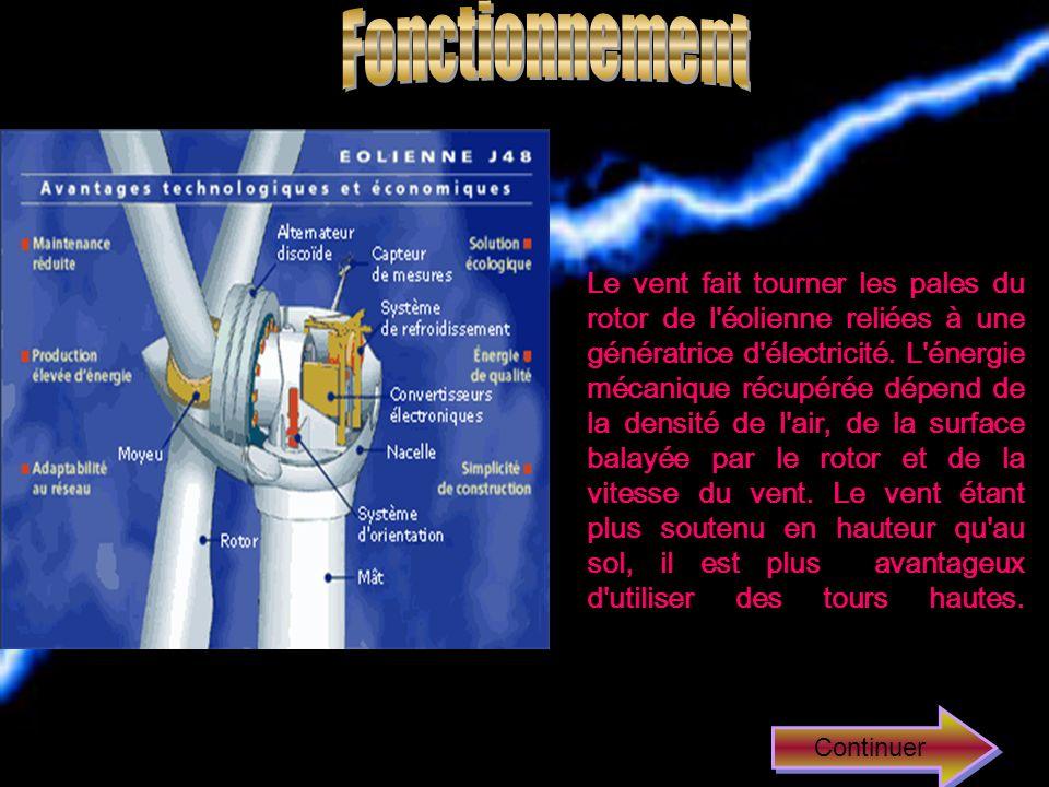 Les éoliennes, celles qui produisent de lélectricité, sont aussi appelées des aérogénérateurs. Ces derniers sont installés à lunité pour fournir du co