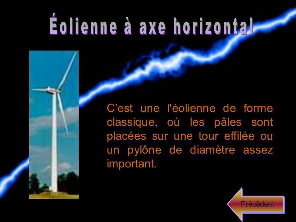 -Éolienne à axe horizontal -Éolienne à axe vertical