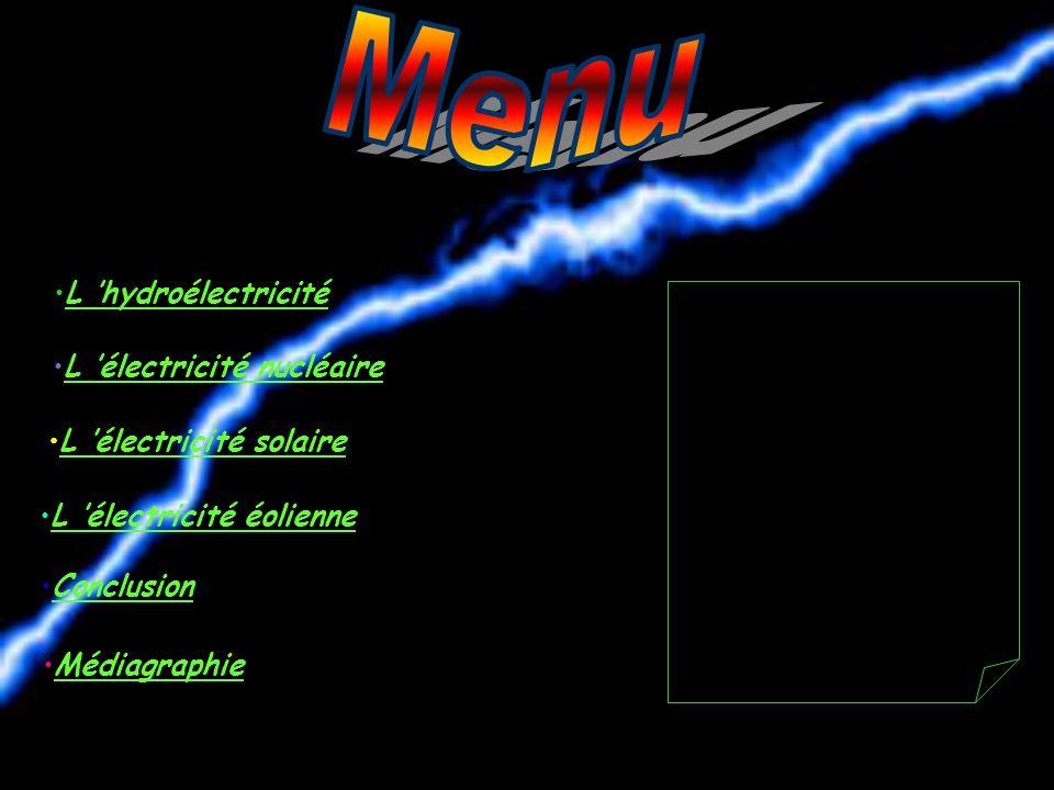 Énergie potentielle Énergie cinétique Énergie mécanique Production délectricité Cliquer sur menu.
