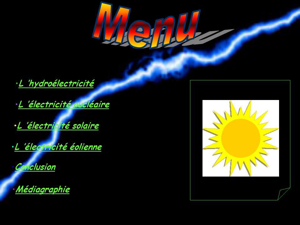 L électricité nucléaire L électricité solaire L électricité éolienne Conclusion L hydroélectricité Médiagraphie