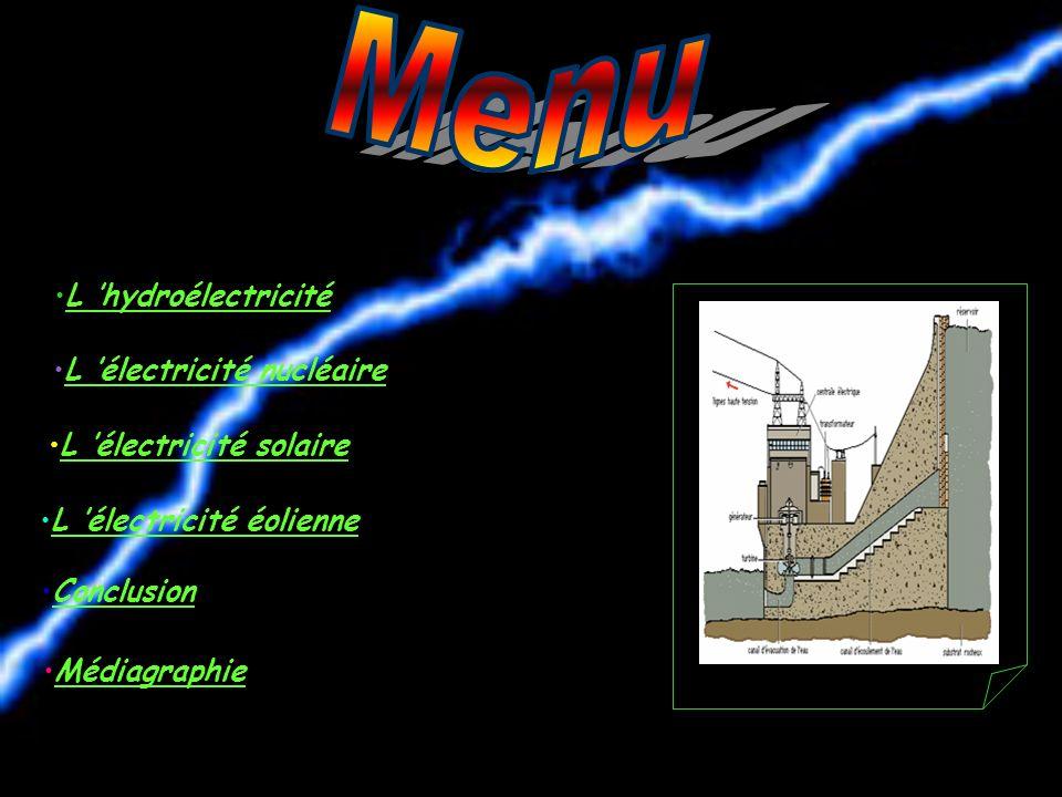 L électricité nucléaire L électricité solaire L électricité éolienne Conclusion L hydroélectricitéL hydroélectricité Médiagraphie