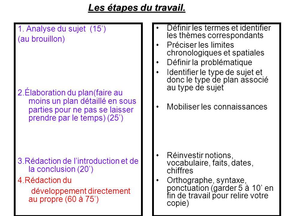 1. Analyse du sujet (15) (au brouillon) 2.Élaboration du plan(faire au moins un plan détaillé en sous parties pour ne pas se laisser prendre par le te