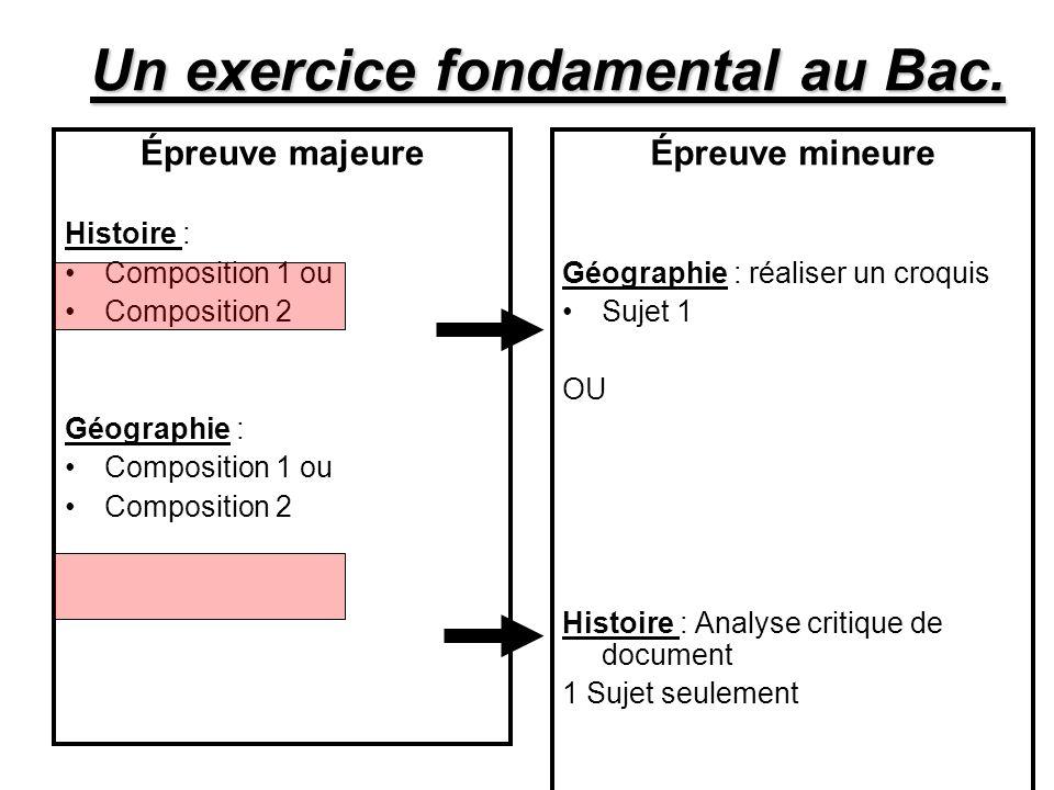 Un exercice fondamental au Bac. Épreuve majeure Histoire : Composition 1 ou Composition 2 Géographie : Composition 1 ou Composition 2 Épreuve mineure