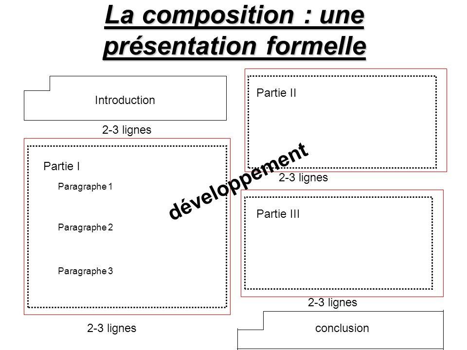 La composition : une présentation formelle Introduction conclusion développement Partie I Partie II 2-3 lignes Paragraphe 1 Paragraphe 2 Paragraphe 3