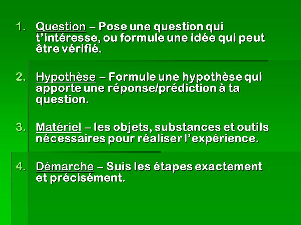 1.Question – Pose une question qui tintéresse, ou formule une idée qui peut être vérifié.