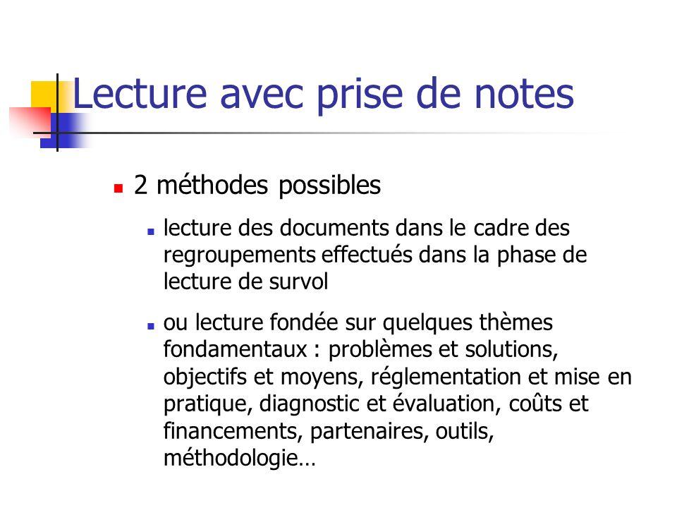 Lecture avec prise de notes 2 méthodes possibles lecture des documents dans le cadre des regroupements effectués dans la phase de lecture de survol ou