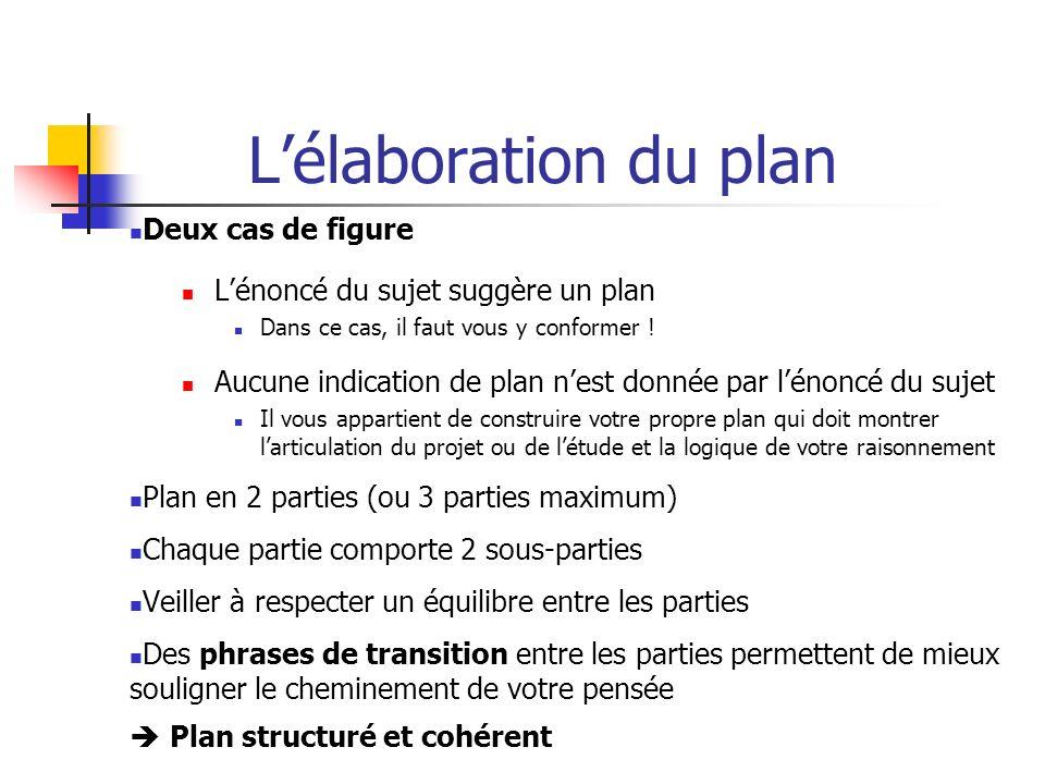 Lélaboration du plan Deux cas de figure Lénoncé du sujet suggère un plan Dans ce cas, il faut vous y conformer ! Aucune indication de plan nest donnée