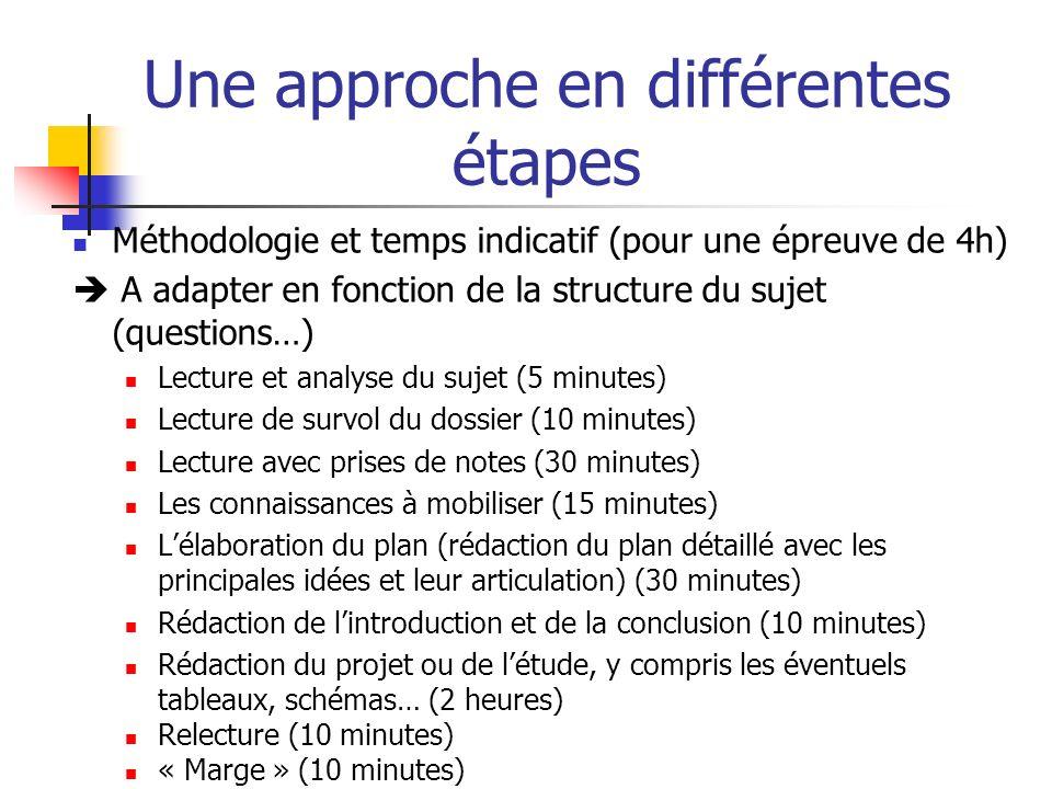 Une approche en différentes étapes Méthodologie et temps indicatif (pour une épreuve de 4h) A adapter en fonction de la structure du sujet (questions…