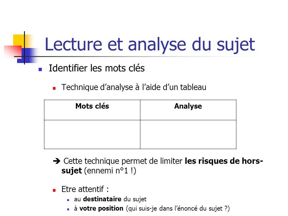 Lecture et analyse du sujet Identifier les mots clés Technique danalyse à laide dun tableau Cette technique permet de limiter les risques de hors- suj