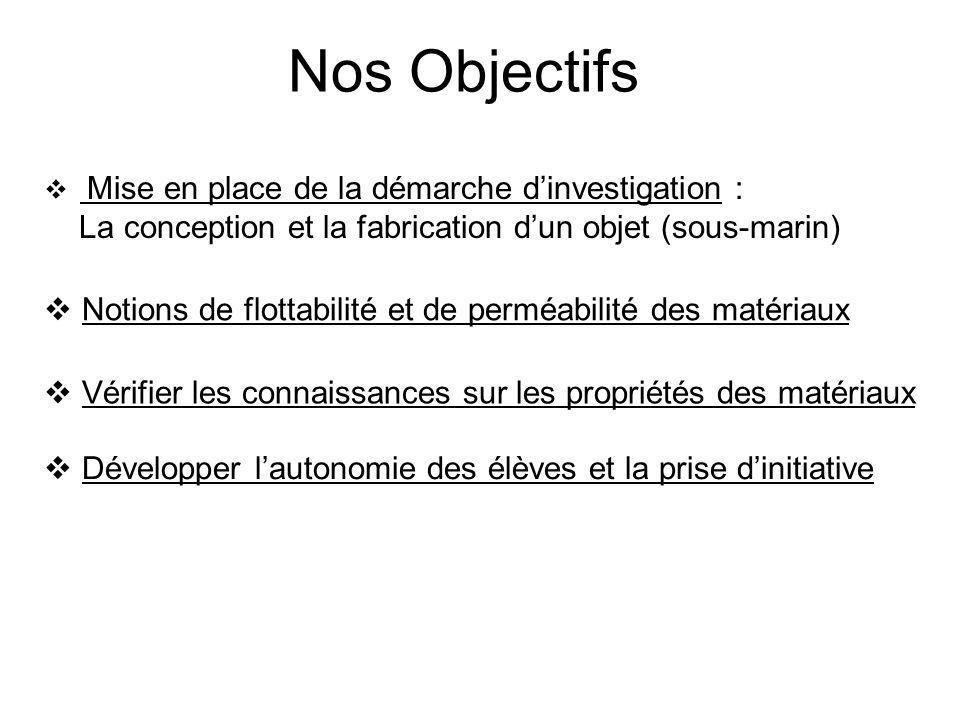 Nos Objectifs Mise en place de la démarche dinvestigation : La conception et la fabrication dun objet (sous-marin) Notions de flottabilité et de permé