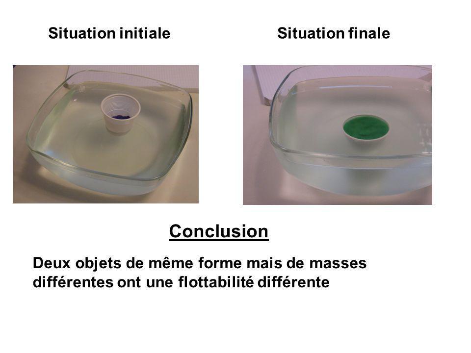 Situation initialeSituation finale Conclusion Deux objets de même forme mais de masses différentes ont une flottabilité différente