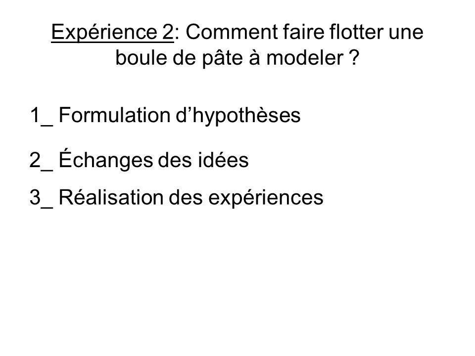 Expérience 2: Comment faire flotter une boule de pâte à modeler ? 1_ Formulation dhypothèses 2_ Échanges des idées 3_ Réalisation des expériences