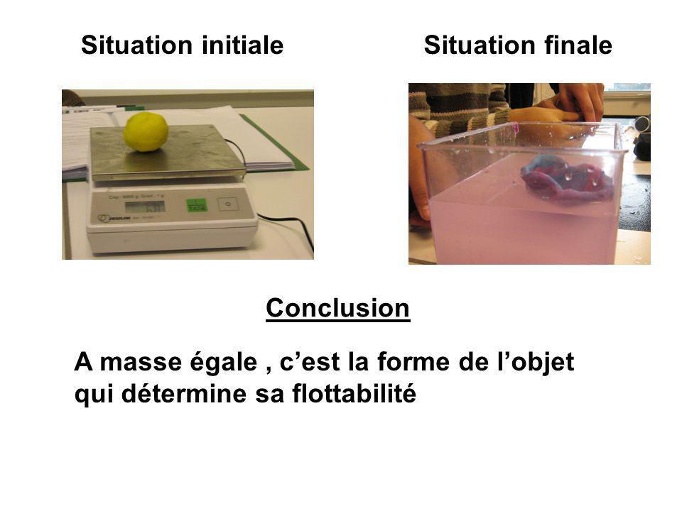 Situation initialeSituation finale Conclusion A masse égale, cest la forme de lobjet qui détermine sa flottabilité