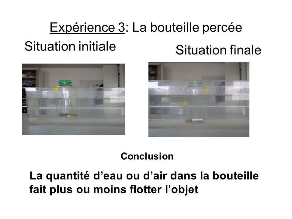 Expérience 3: La bouteille percée Situation initiale Situation finale Conclusion La quantité deau ou dair dans la bouteille fait plus ou moins flotter