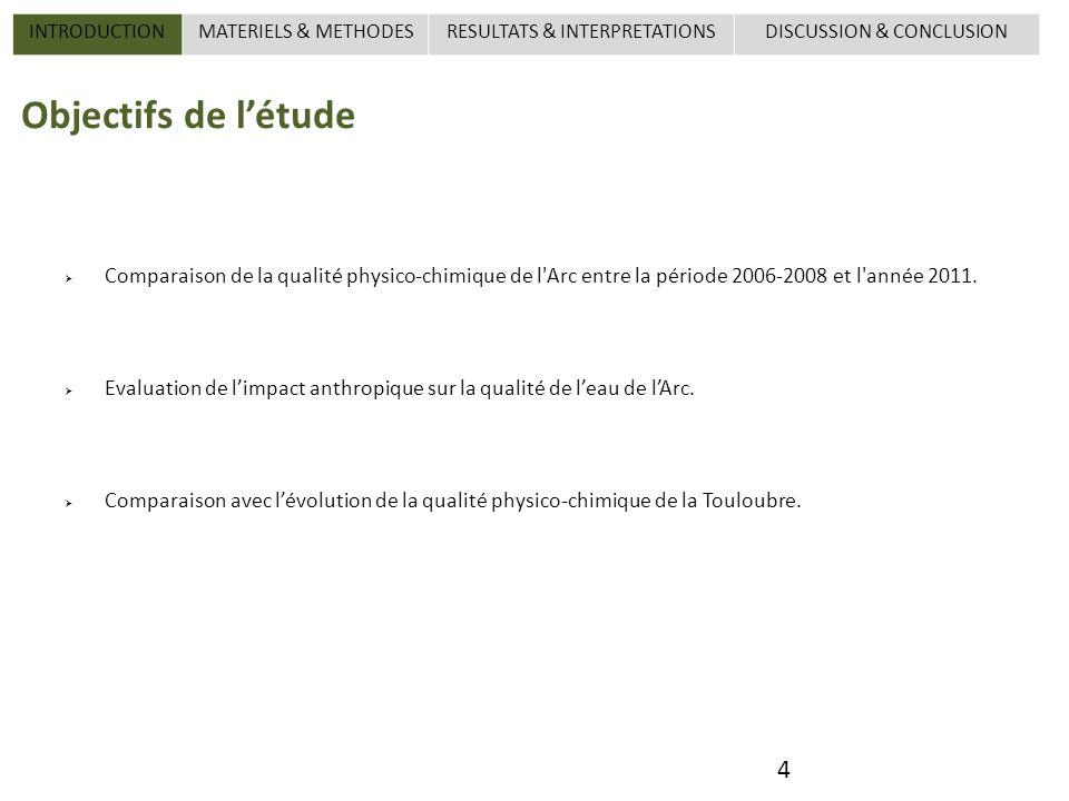 Objectifs de létude Comparaison de la qualité physico-chimique de l'Arc entre la période 2006-2008 et l'année 2011. Evaluation de limpact anthropique