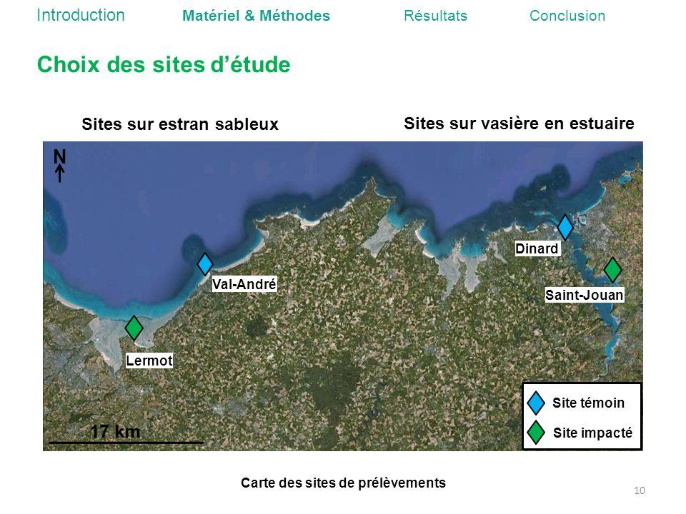Choix des sites détude Carte des sites de prélèvements Lermot Saint-Jouan Dinard Val-André N Lermot Sites sur estran sableux Sites sur vasière en estu