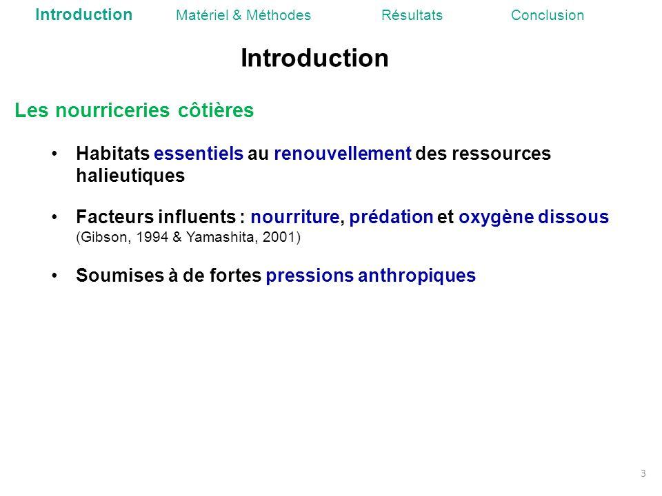 Introduction 3 Les nourriceries côtières Habitats essentiels au renouvellement des ressources halieutiques Facteurs influents : nourriture, prédation