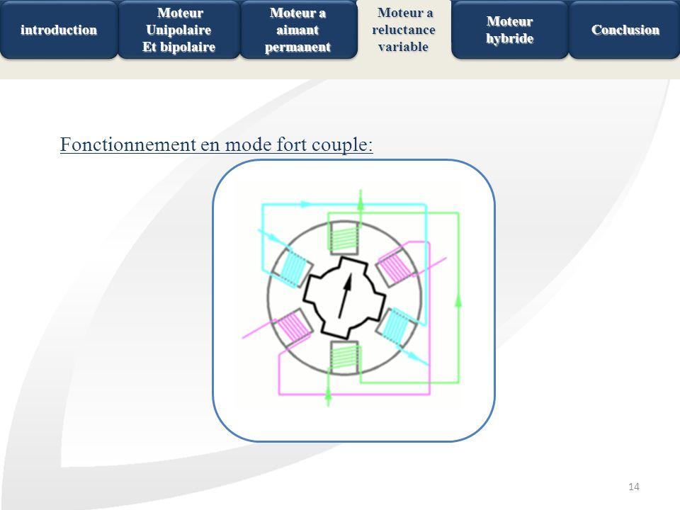 14 Fonctionnement en mode fort couple: Moteur a reluctance variable Moteur a reluctance variableMoteurhybrideMoteurhybride Conclusion Conclusion Moteu