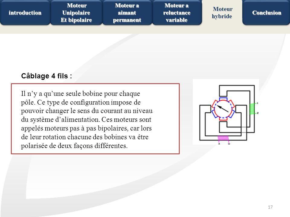 17 Moteur Moteurhybride Moteur a reluctance variable variable Conclusion Conclusion Moteur a aimant permanent Moteur MoteurUnipolaire Et bipolaire Mot