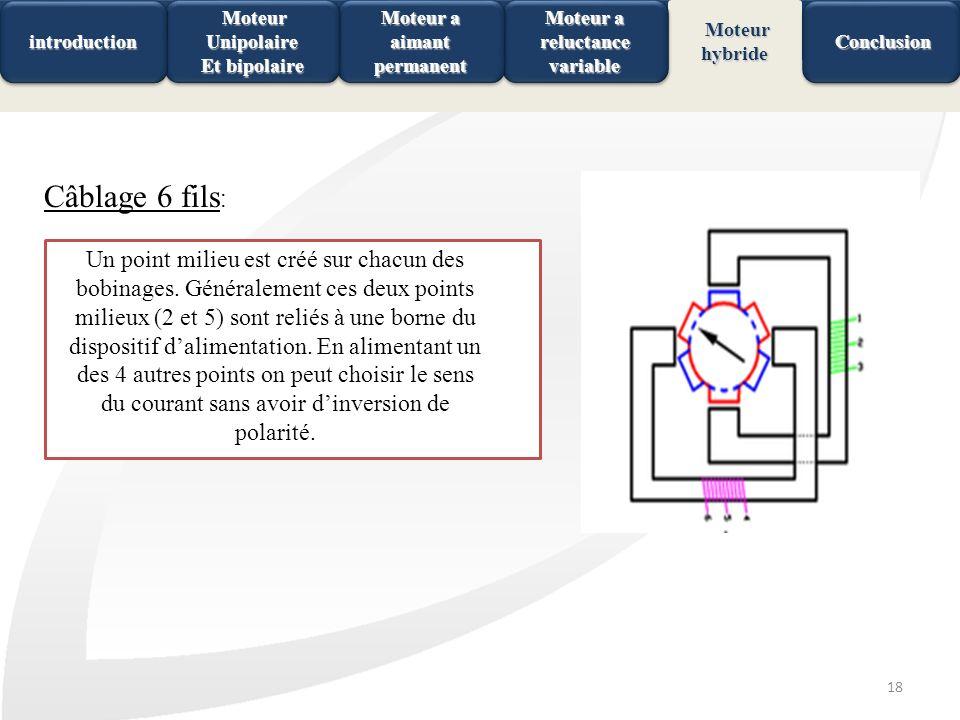 18 Câblage 6 fils : Un point milieu est créé sur chacun des bobinages. Généralement ces deux points milieux (2 et 5) sont reliés à une borne du dispos