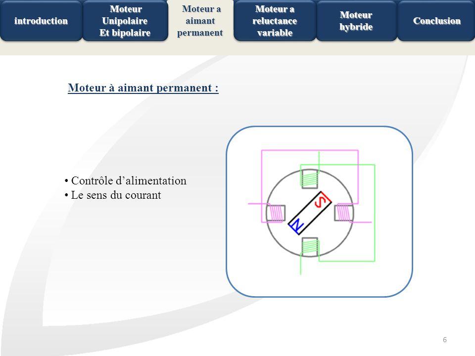 7 Composition dun moteur pas à pas à aimant permanent : contrôle dalimentation des bobines le sens du courant dans les bobines on peut faire varier le champ dans le moteur.