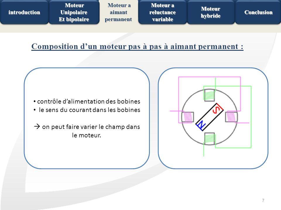 7 Composition dun moteur pas à pas à aimant permanent : contrôle dalimentation des bobines le sens du courant dans les bobines on peut faire varier le