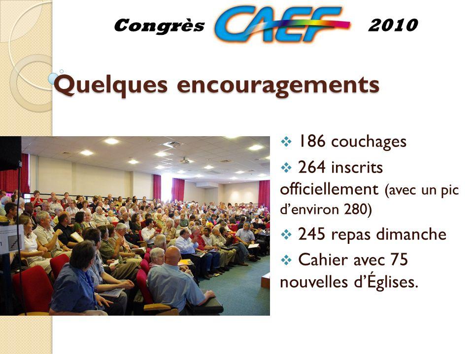 Quelques encouragements 186 couchages 264 inscrits officiellement (avec un pic denviron 280) 245 repas dimanche Cahier avec 75 nouvelles dÉglises.