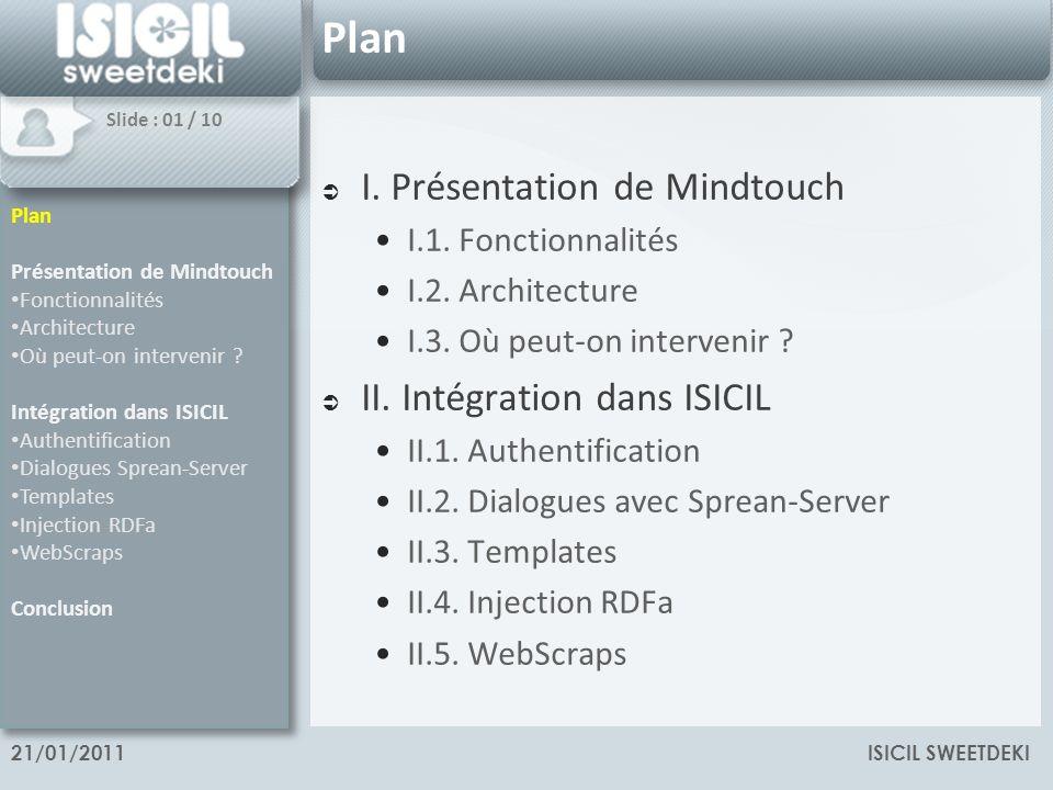 ISICIL SWEETDEKI21/01/2011 Plan I. Présentation de Mindtouch I.1.