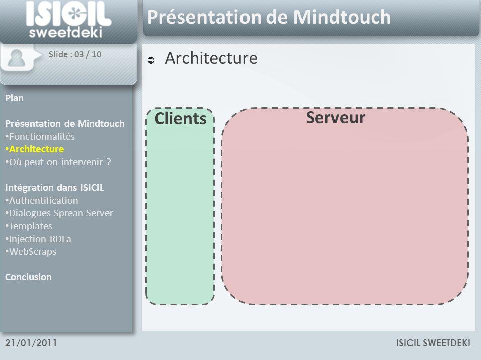 ISICIL SWEETDEKI21/01/2011 Présentation de Mindtouch Architecture Plan Présentation de Mindtouch Fonctionnalités Architecture Où peut-on intervenir .