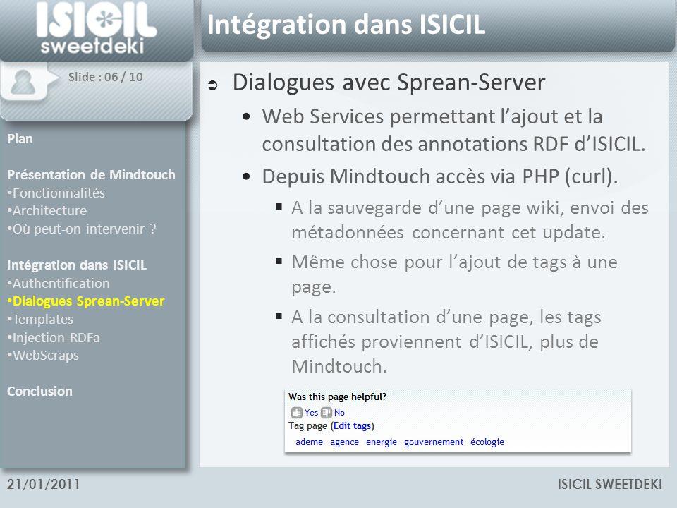 ISICIL SWEETDEKI21/01/2011 Intégration dans ISICIL Dialogues avec Sprean-Server Web Services permettant lajout et la consultation des annotations RDF dISICIL.