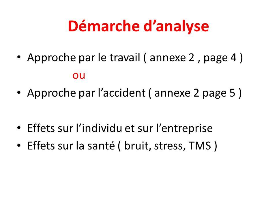 Démarche danalyse Approche par le travail ( annexe 2, page 4 ) ou Approche par laccident ( annexe 2 page 5 ) Effets sur lindividu et sur lentreprise Effets sur la santé ( bruit, stress, TMS )