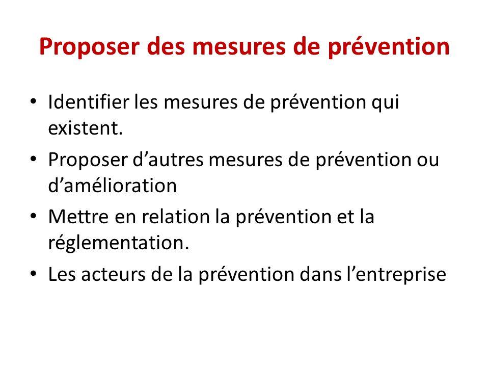 Proposer des mesures de prévention Identifier les mesures de prévention qui existent.