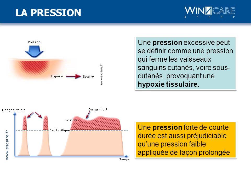 Une pression excessive peut se définir comme une pression qui ferme les vaisseaux sanguins cutanés, voire sous- cutanés, provoquant une hypoxie tissulaire.