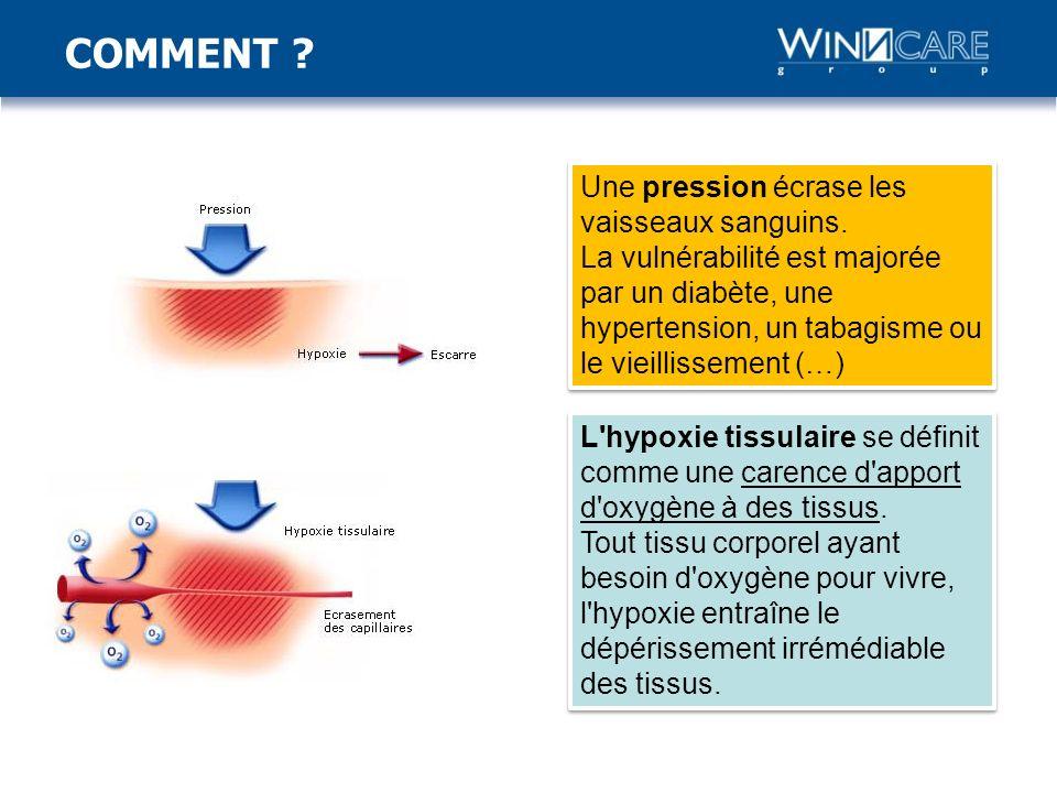 L hypoxie tissulaire se définit comme une carence d apport d oxygène à des tissus.
