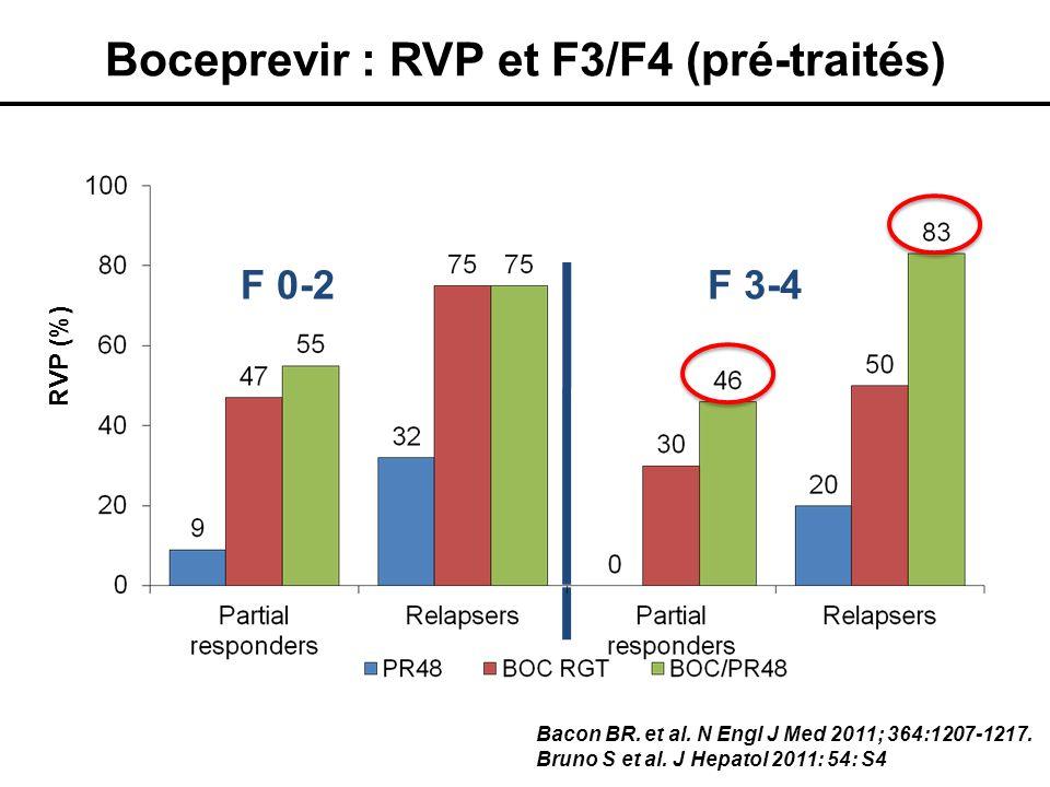 F 0-2F 3-4 Bacon BR. et al. N Engl J Med 2011; 364:1207-1217. Bruno S et al. J Hepatol 2011: 54: S4 Boceprevir : RVP et F3/F4 (pré-traités) RVP (%)
