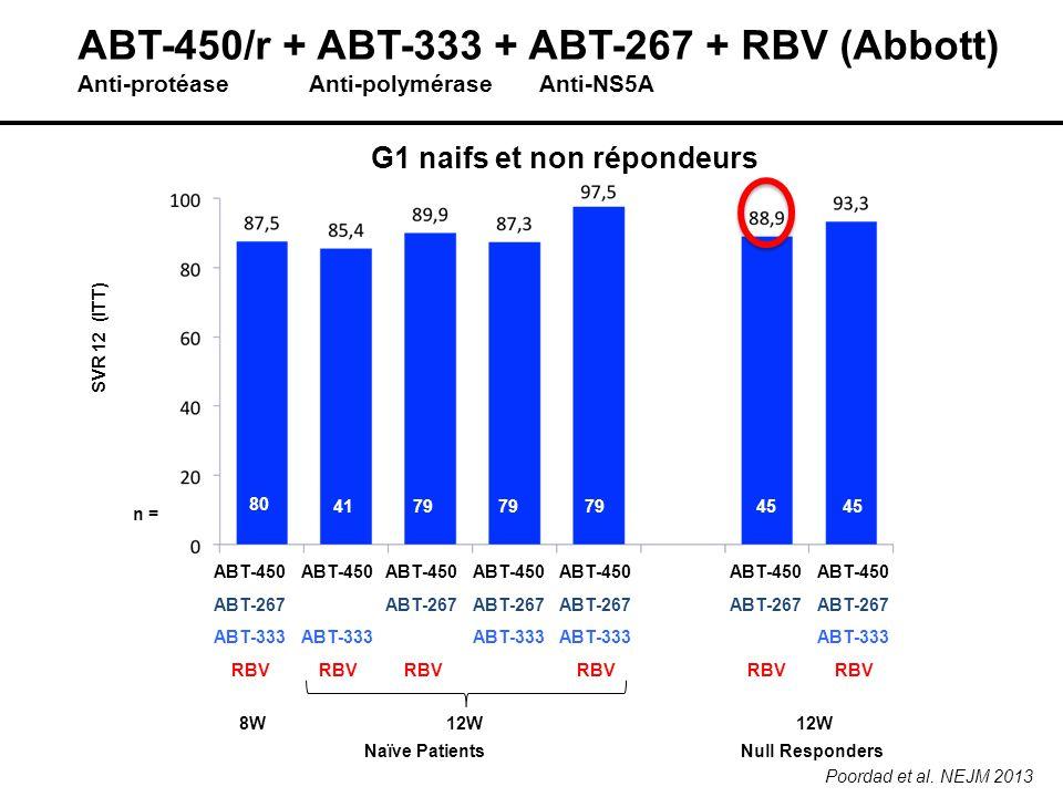 ABT-450 ABT-267 ABT-333 RBV 80 n = 4179 45 ABT-450 ABT-333 RBV ABT-450 ABT-267 RBV ABT-450 ABT-267 ABT-333 ABT-450 ABT-267 ABT-333 RBV ABT-450 ABT-267