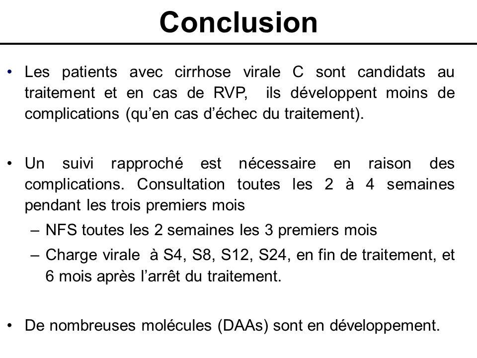 Conclusion Les patients avec cirrhose virale C sont candidats au traitement et en cas de RVP, ils développent moins de complications (quen cas déchec