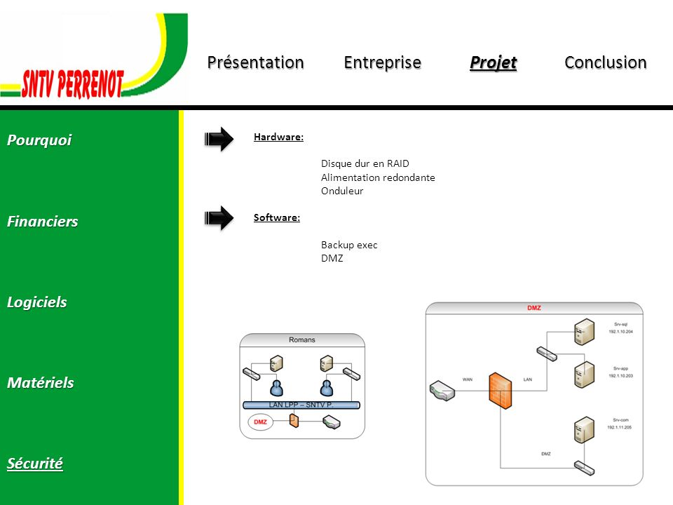 PrésentationEntrepriseProjetConclusion PourquoiFinanciersLogicielsMatérielsSécurité Hardware: Disque dur en RAID Alimentation redondante Onduleur Software: Backup exec DMZ