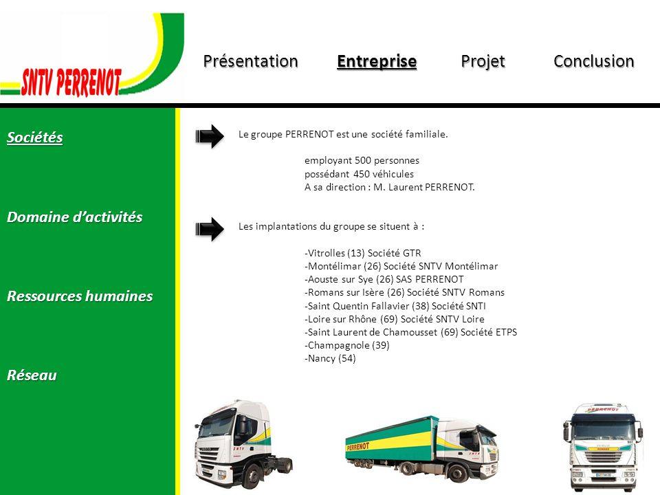 PrésentationEntrepriseProjetConclusion Sociétés Domaine dactivités Ressources humaines Réseau Le groupe PERRENOT est une société familiale.